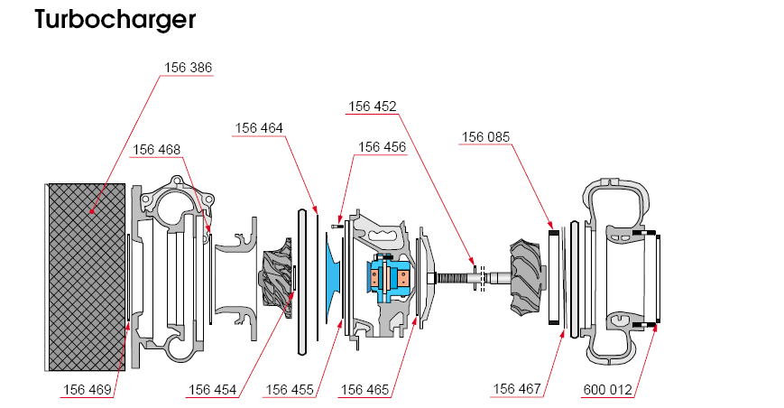 Turbocharger Maintenance